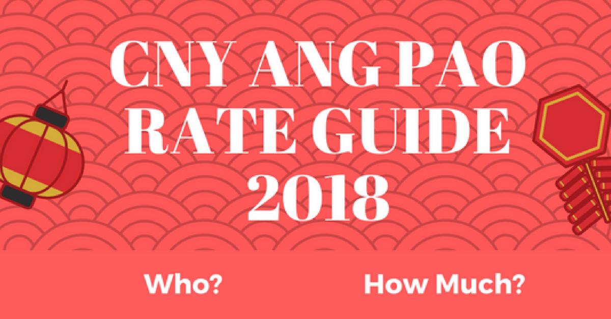 CNY Ang Pao Rates And Louhei Guide For 2018