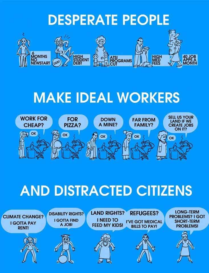 Image describing how stressed people make ideal workers but distracted citizens, where citizens are too pressed making a living to contribute to social issues.
